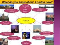 LONDON The capital Of Great Britain Big Ben Trafalgar Square The National Gal...