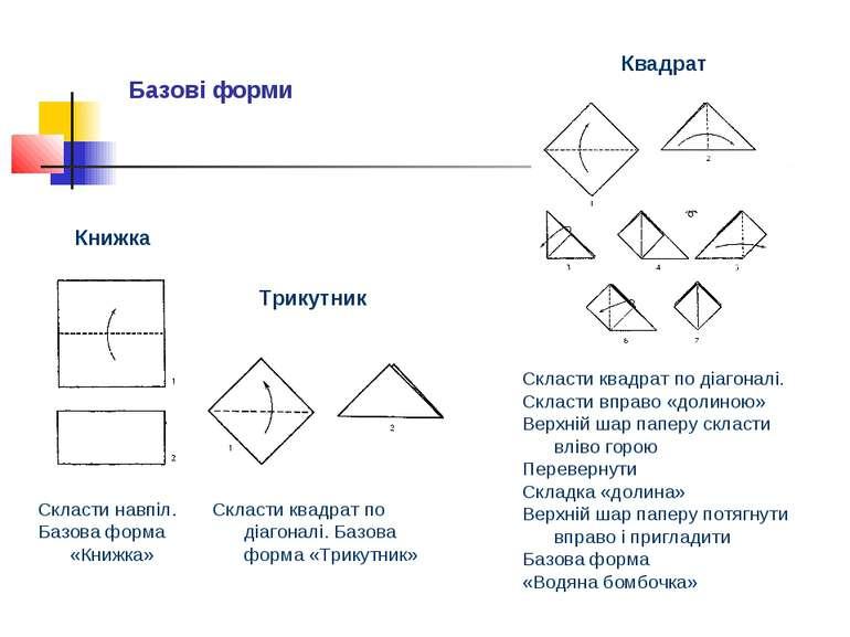 Базові форми Скласти навпіл. Базова форма «Книжка» Книжка Скласти квадрат по ...