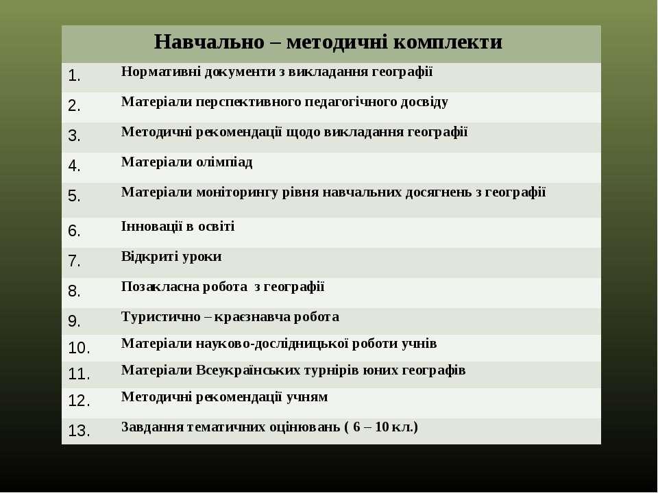 Навчально – методичні комплекти 1. Нормативні документи з викладання географі...