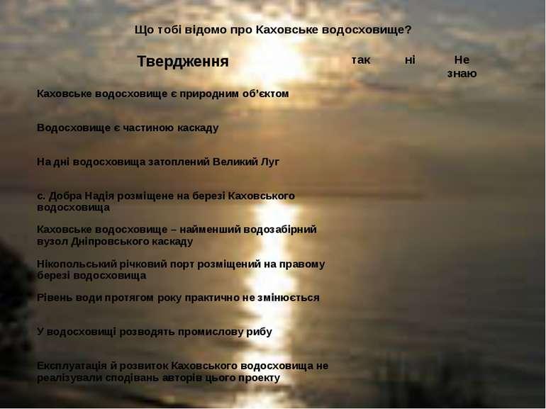 Що тобі відомо про Каховське водосховище?