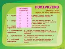 ПОМІРКУЄМО утворіть пари: термін та його визначення А - кутикула 1 – хвороби ...