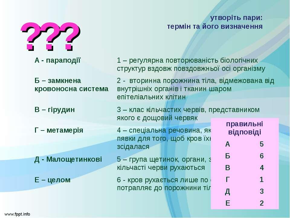 утворіть пари: термін та його визначення ??? А - параподії 1 – регулярна повт...