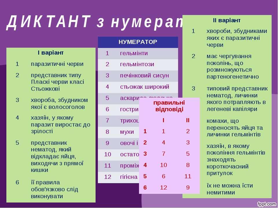 ДИКТАНТ з нумератором НУМЕРАТОР 1 гельмінти 2 гельмінтози 3 печінковий сисун ...