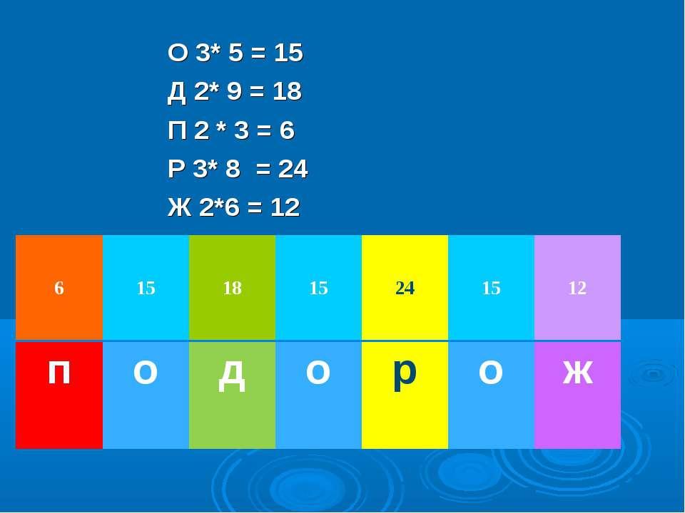 О 3* 5 = 15 Д 2* 9 = 18 П 2 * 3 = 6 Р 3* 8 = 24 Ж 2*6 = 12 6 15 18 15 24 15 1...