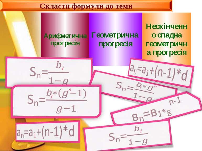 Скласти формули до теми Арифметична прогресія Геометрична прогресія Нескінчен...