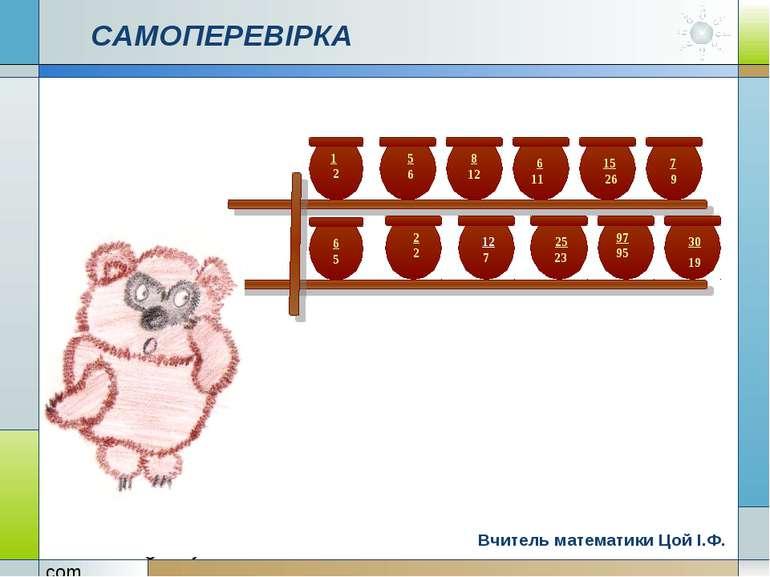 САМОПЕРЕВІРКА Вчитель математики Цой І.Ф.