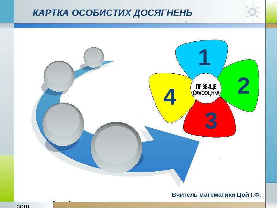 КАРТКА ОСОБИСТИХ ДОСЯГНЕНЬ 2 1 Вчитель математики Цой І.Ф. 3 4