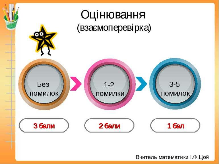 Оцінювання (взаємоперевірка) 3 бали 2 бали 1 бал Вчитель математики І.Ф.Цой