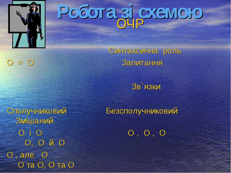 Робота зі схемою ОЧР Синтаксична роль О = О Запитання  Зв`язки  Сполучников...