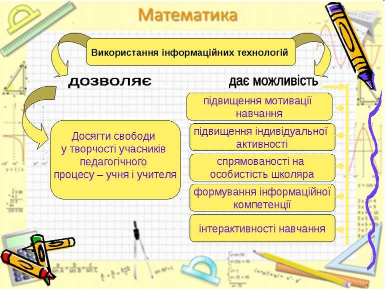 Використання інформаційних технологій Досягти свободи у творчості учасників п...