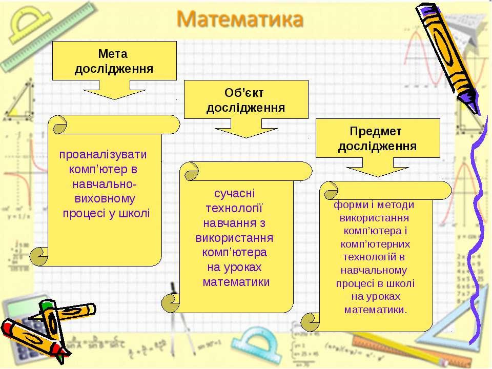 Мета дослідження Об'єкт дослідження Предмет дослідження проаналізувати комп'ю...