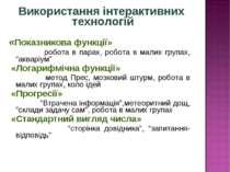 Використання інтерактивних технологій «Показникова функції» робота в парах, р...