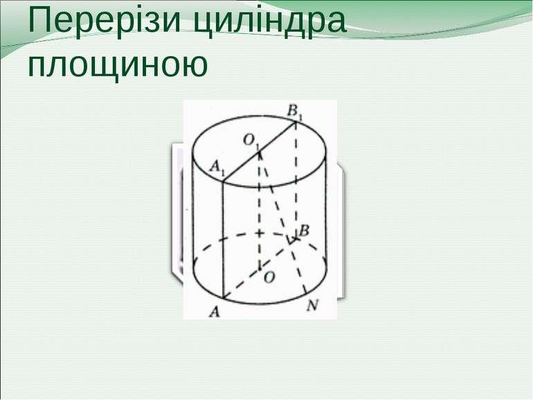 Перерізи циліндра площиною