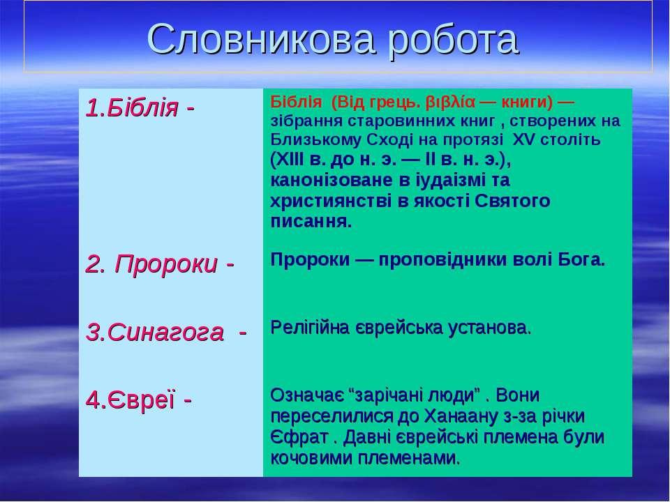 Словникова робота 1.Біблія - Біблія (Від грець. βιβλία — книги)— зібрання ст...
