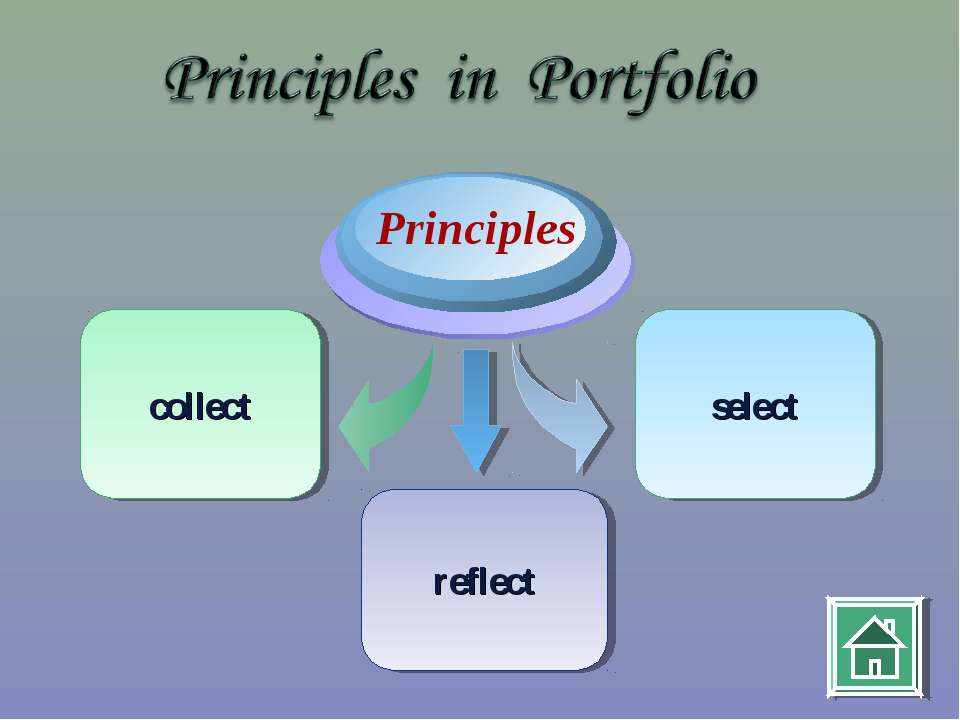 select collect Principles reflect Company Logo