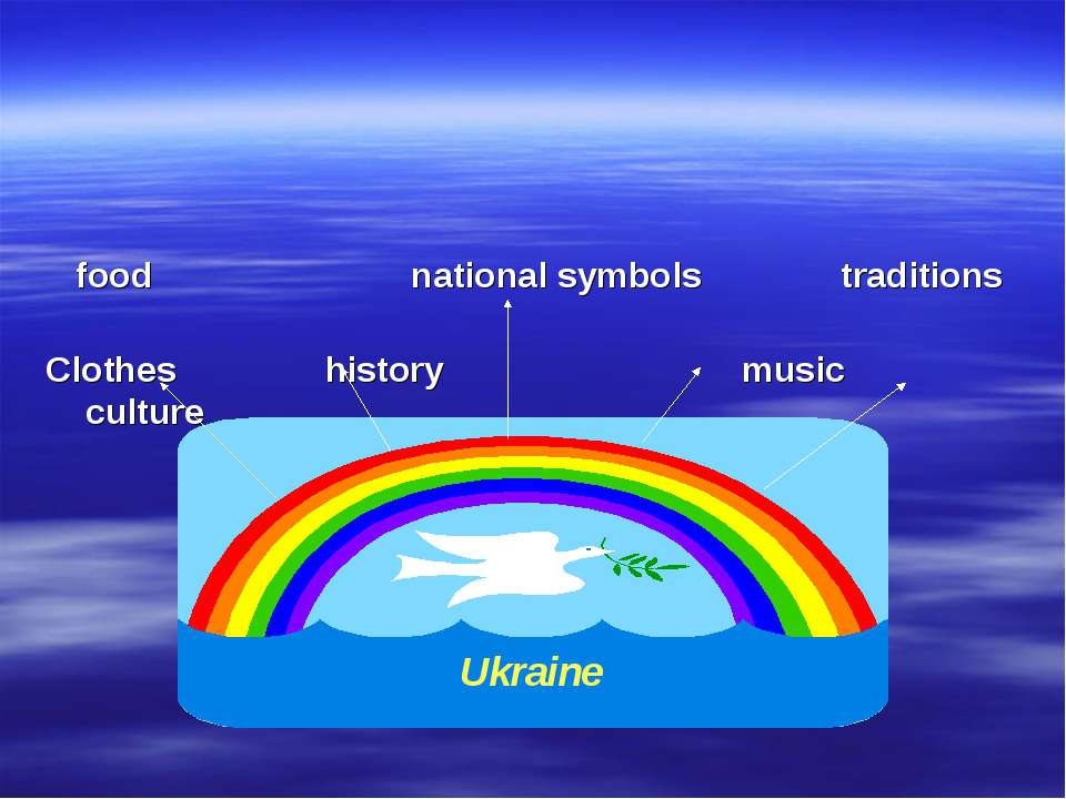 food national symbols traditions Clothes history music culture Ukraine