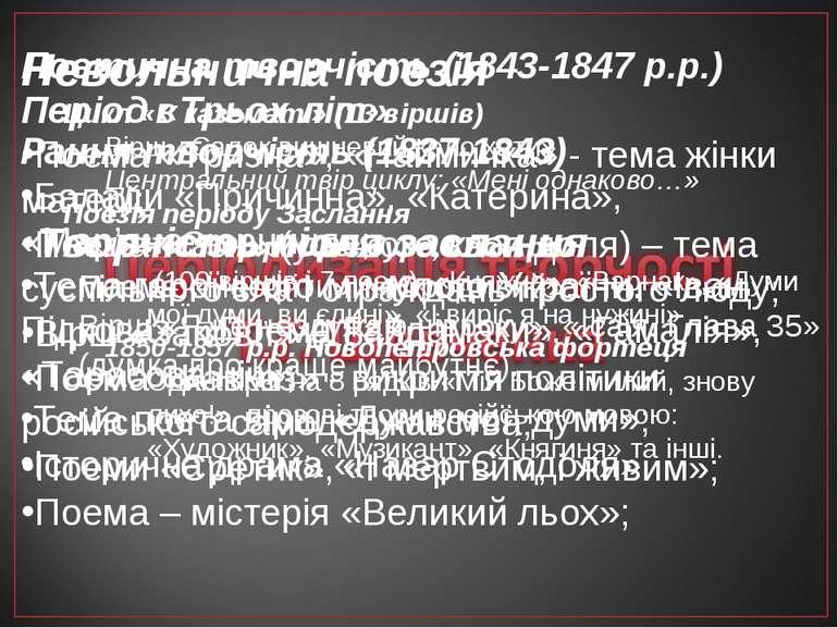 Рання творчість (1837-1843) Балади «Причинна», «Катерина», «Мар'яна-черниця»;...
