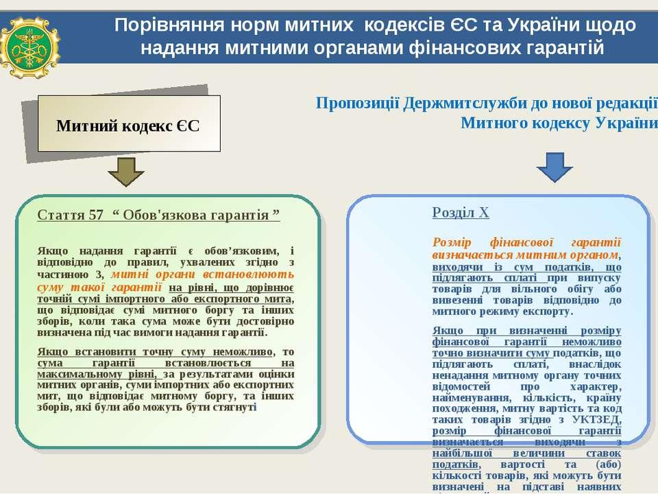 Порівняння норм митних кодексів ЄС та України щодо надання митними органами ф...