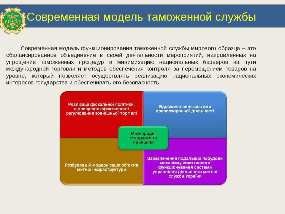 Современная модель функционирования таможенной службы мирового образца – это ...