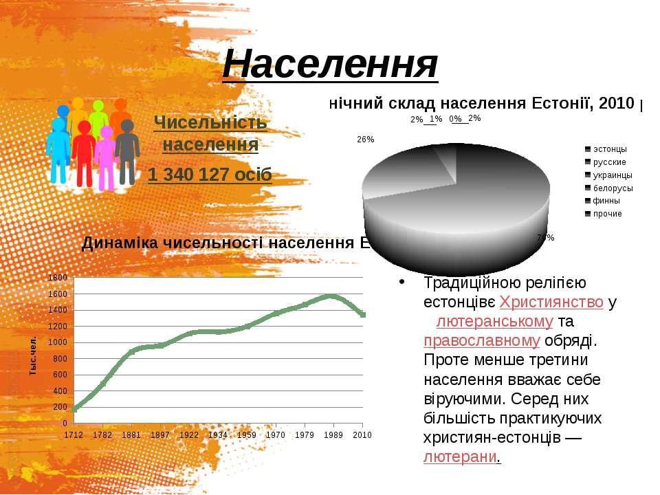 Населення Традиційною релігією естонцівєХристиянствоу лютеранськомутапра...