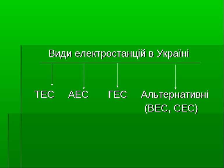 Види електростанцій в Україні ТЕС АЕС ГЕС Альтернативні (ВЕС, СЕС)
