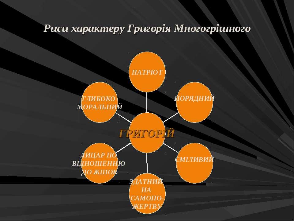 Риси характеру Григорія Многогрішного