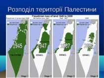 Розподіл території Палестини
