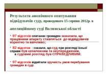 Результати анонімного опитування відвідувачів суду, проведеного 15 серпня 201...