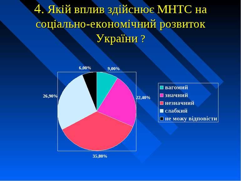4. Якій вплив здійснює МНТС на соціально-економічний розвиток України ?
