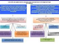 * Координацію діяльності правоохоронних органів з питань протидії корупції зд...