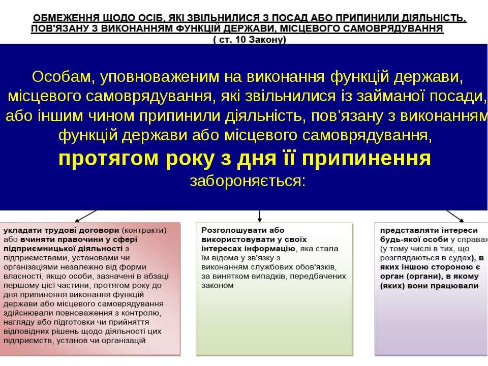 school.gov.ua * Особам, уповноваженим на виконання функцій держави, місцевого...