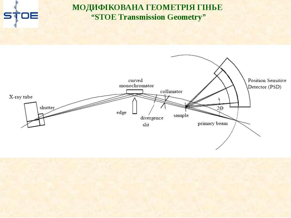 """МОДИФІКОВАНА ГЕОМЕТРІЯ ГІНЬЕ """"STOE Transmission Geometry"""""""