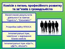 """Комісія з питань професійного розвитку та зв""""язків з громадськістю Висвітленн..."""