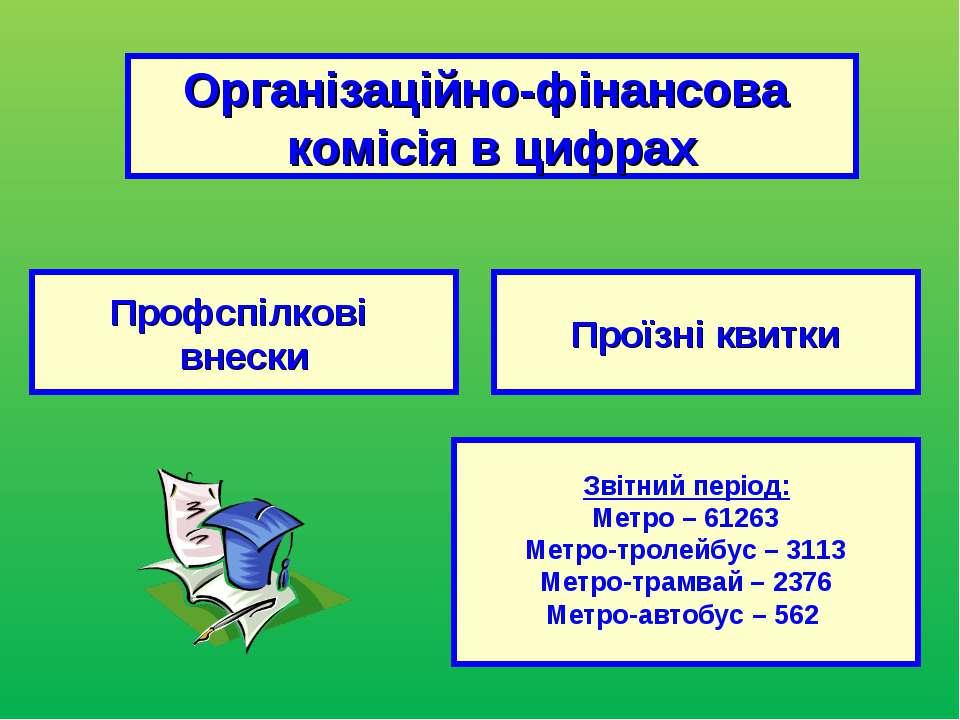 Організаційно-фінансова комісія в цифрах Профспілкові внески Проїзні квитки З...