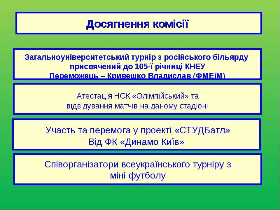 Досягнення комісії Загальноуніверситетський турнір з російського більярду при...