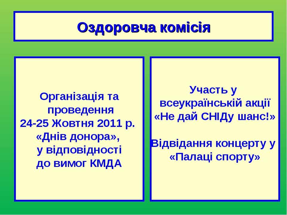 Оздоровча комісія Організація та проведення 24-25 Жовтня 2011 р. «Днів донора...