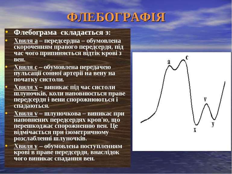 ФЛЕБОГРАФІЯ Флебограма складається з: Хвиля а – передсердна – обумовлена скор...
