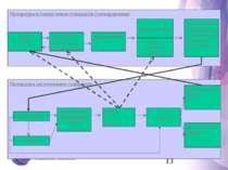 Процедура застосування стандартів Емітенти Аудитор контролюючі органи країн-ч...