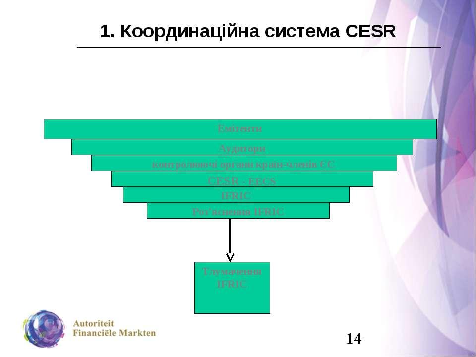 1. Координаційна система CESR