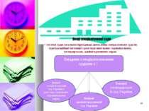 У системі судів загальної юрисдикції діють вищі спеціалізовані суди як суди к...