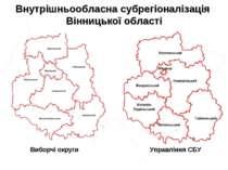 Внутрішньообласна субрегіоналізація Вінницької області