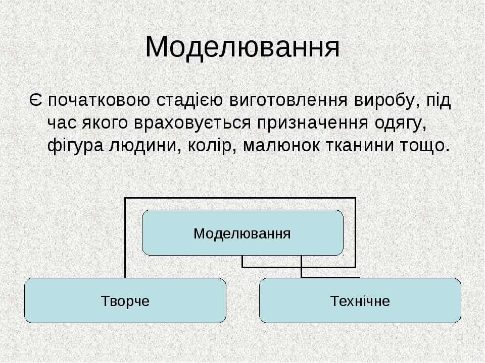Моделювання Є початковою стадією виготовлення виробу, під час якого враховуєт...