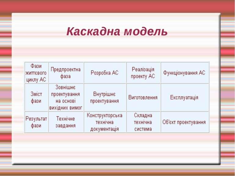 Каскадна модель