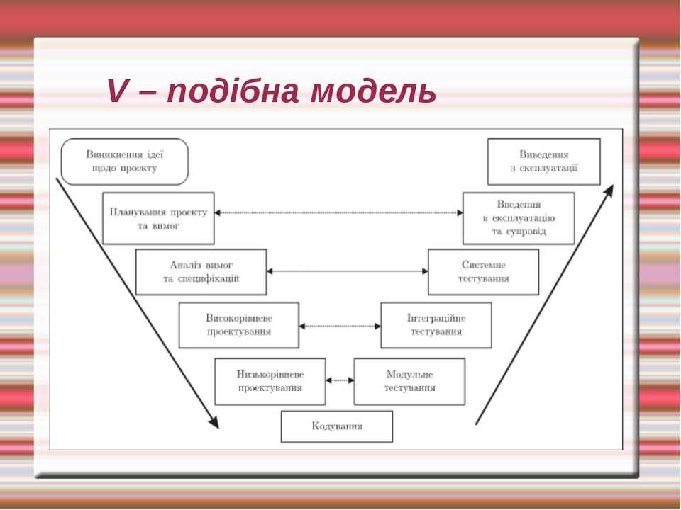 V – подібна модель