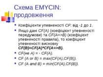 Схема EMYCIN: продовження Коефіцієнти упевненості CF: від -1 до 1. Якщо дані ...