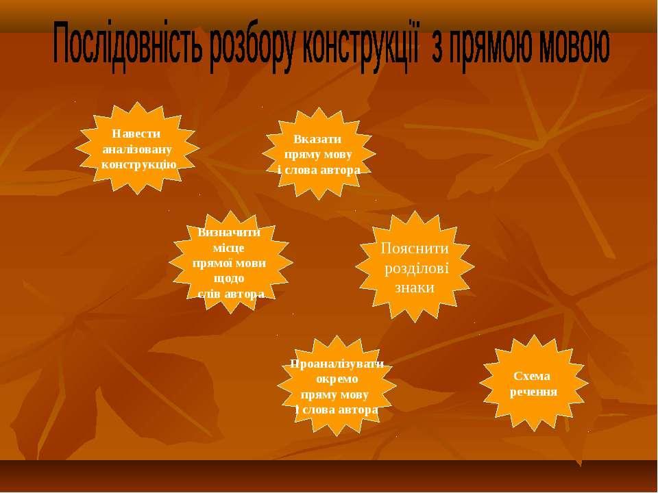 Навести аналізовану конструкцію Вказати пряму мову і слова автора Визначити м...
