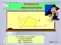 АВ-сторона, АД - діагональ А,В,С,Д,Е- вершини ‹ДСВ- внутрішній кут ‹ВСК – зов...