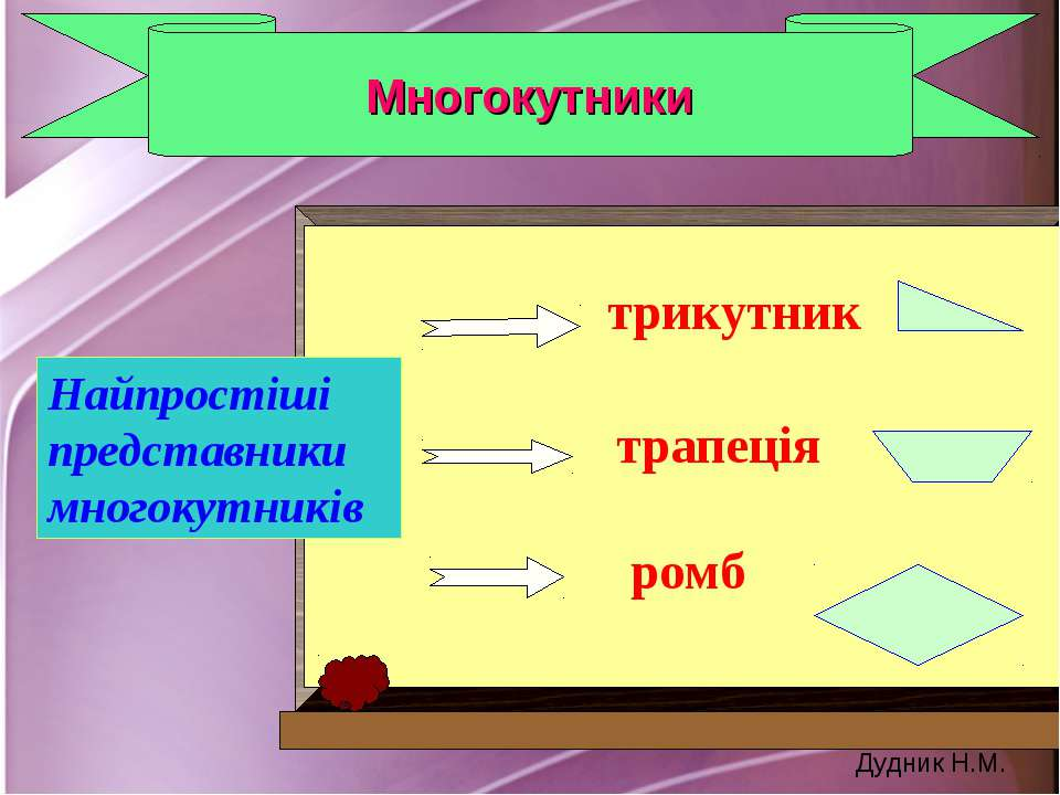 Многокутники Найпростіші представники многокутників трикутник трапеція ромб Д...