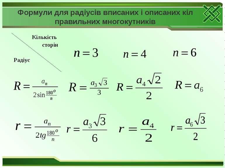 Формули для радіусів вписаних і описаних кіл правильних многокутників