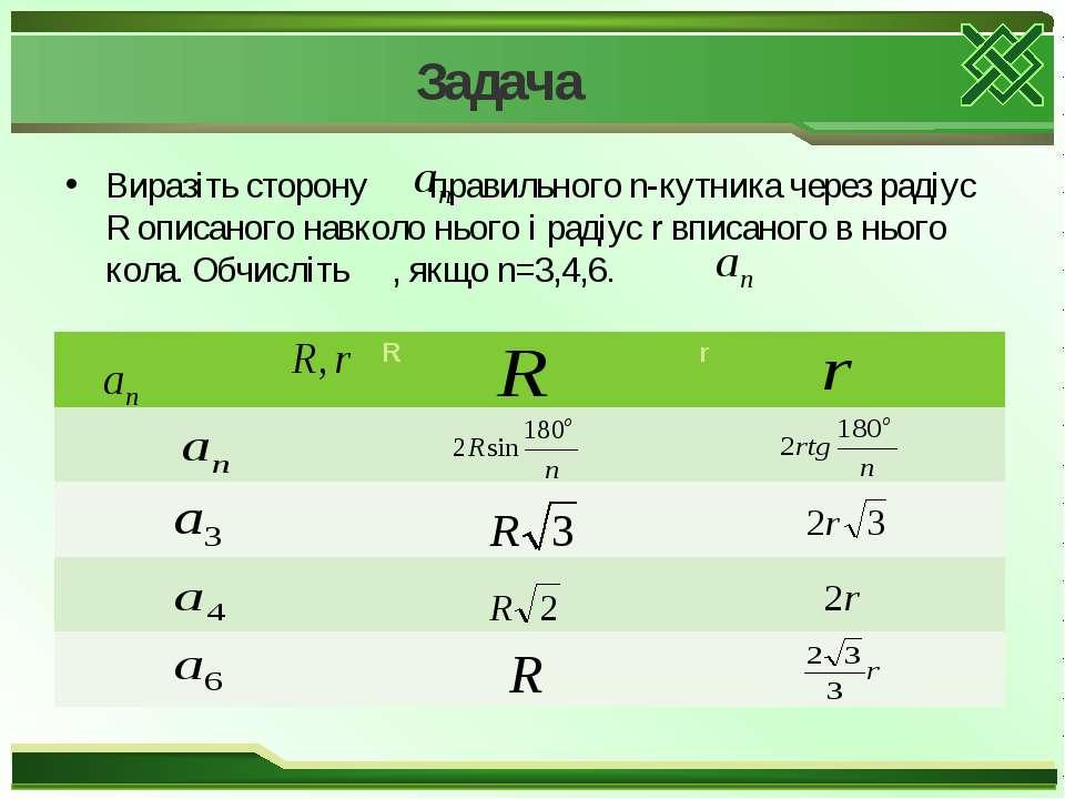 Задача Виразіть сторону правильного n-кутника через радіус R описаного навкол...
